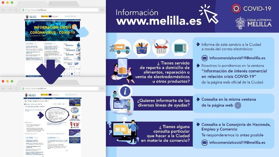 Información en www.melilla.es