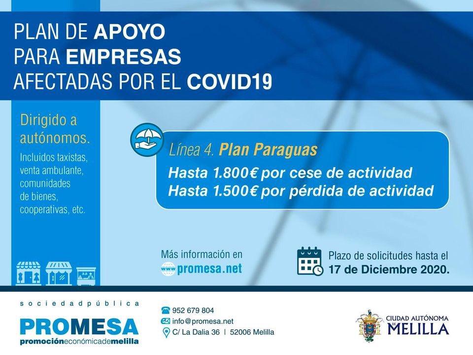 PLAN DE APOYO PARA EMPRESAS AFECTADAS POR EL COVID